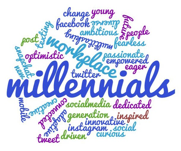 October 25th Millennials Deep Dive
